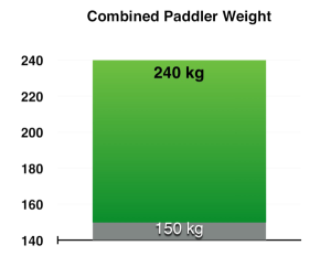 Ascent_-_Paddler_Weight_grande