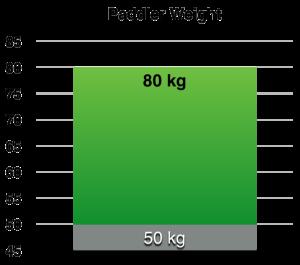 Velox_Attack_-_Paddler_Weight_grande