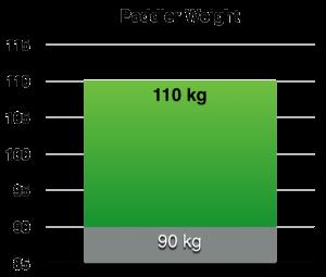 Velox_Fuse_-_Paddler_Weight_grande